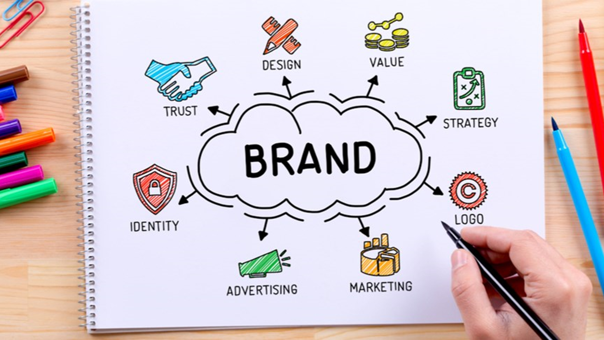 The importance of your brand in the customer experience equation